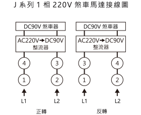 proimages/technology/dc-12.png