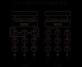 proimages/technology/dc-4.png